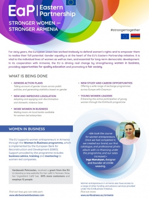 Stronger women: stronger Armenia – factsheet