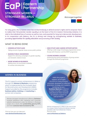 Stronger women: stronger Belarus – factsheet