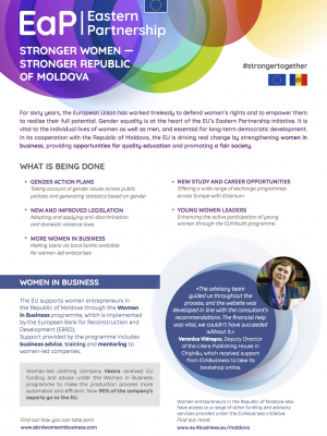 Stronger women: stronger Republic of Moldova – factsheet