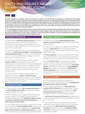 Facts and figures about EU-Armenia relations