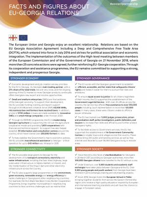 Facts and figures about EU-Georgia relations