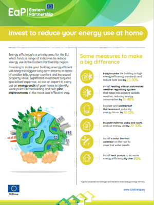 Invest to reduce your energy use at home