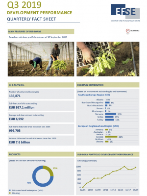 EFSE development performance factsheet Q3 2019