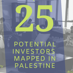 Green entrepreneurship: EU-funded GIMED project maps 25 potential investors in Palestine