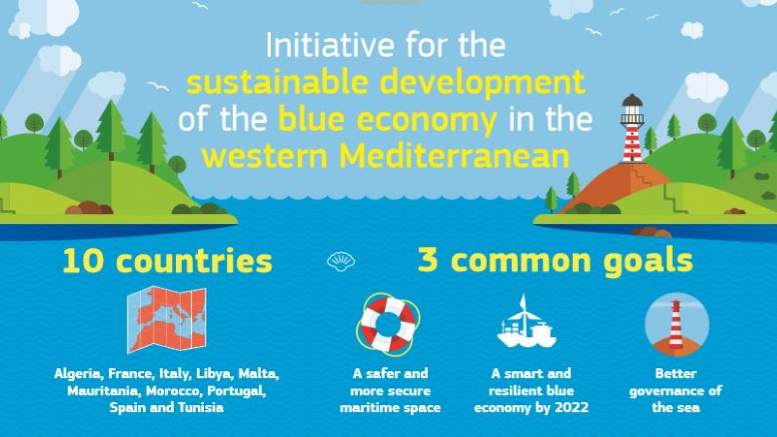 The European Commission launches the WestMED Initiative for a safer and more secure Mediterranean maritime space