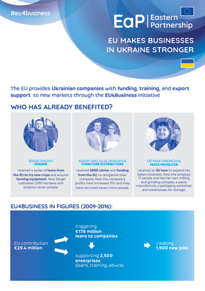 EU makes businesses in Ukraine stronger