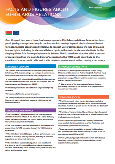 Facts and figures about EU-Belarus relations