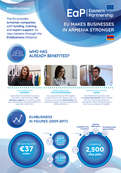 EU makes businesses in Armenia stronger - EU4Business factsheet