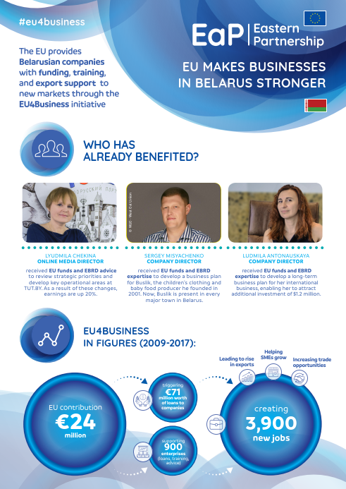 EU makes businesses in Belarus stronger - EU4Business factsheet