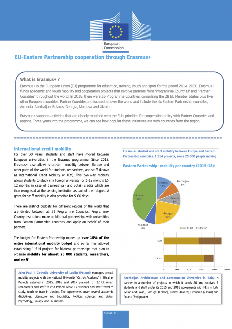 EU-Eastern Partnership cooperation through Erasmus+