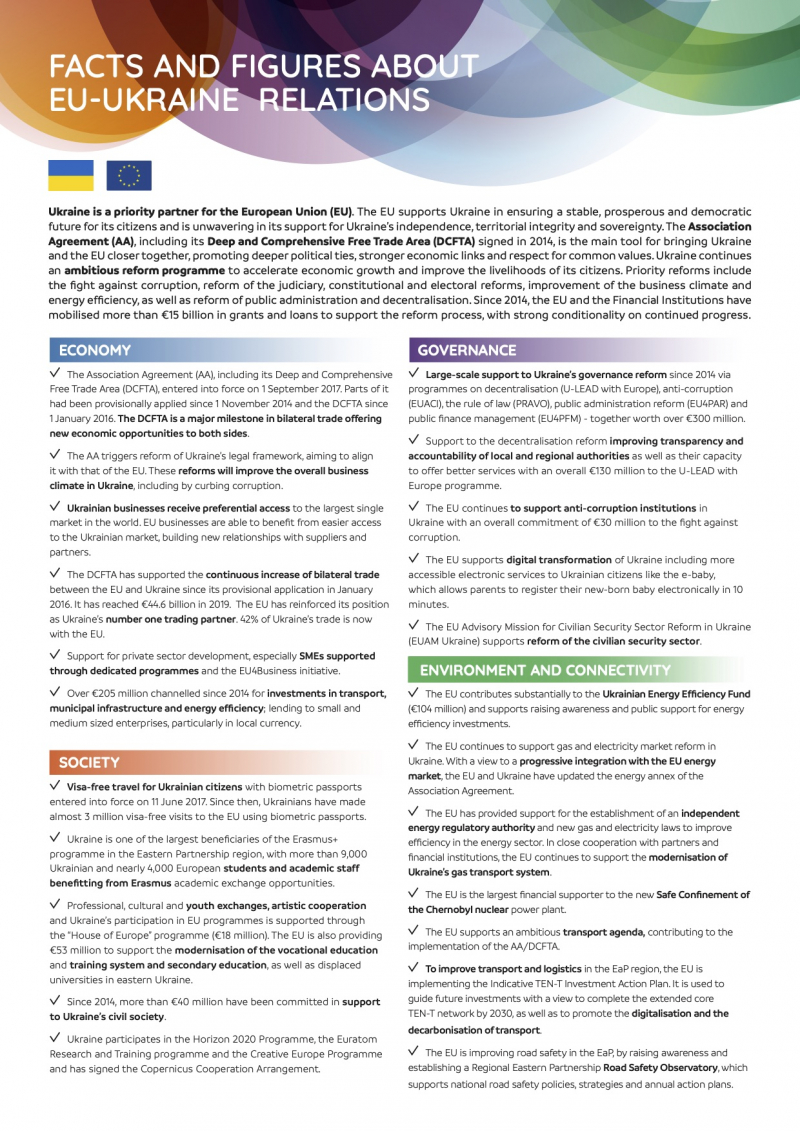Facts and figures about EU-Ukraine relations