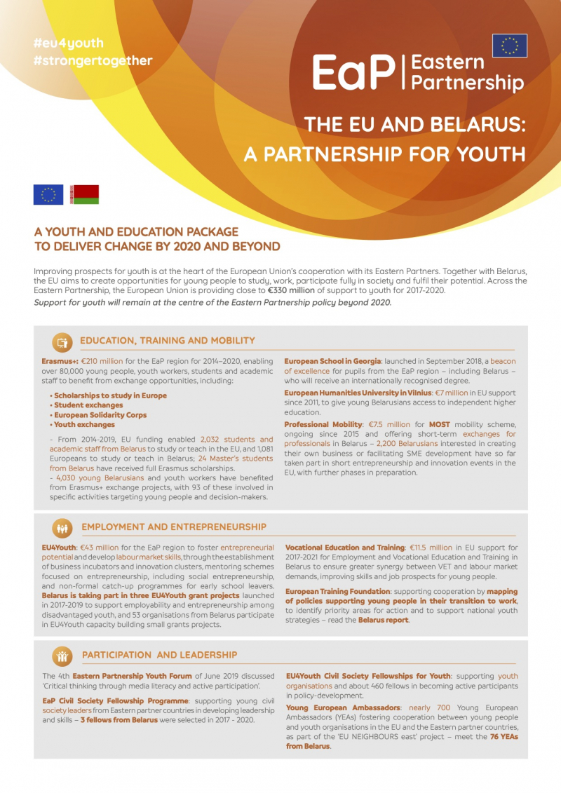 The EU and Belarus: a partnership for youth