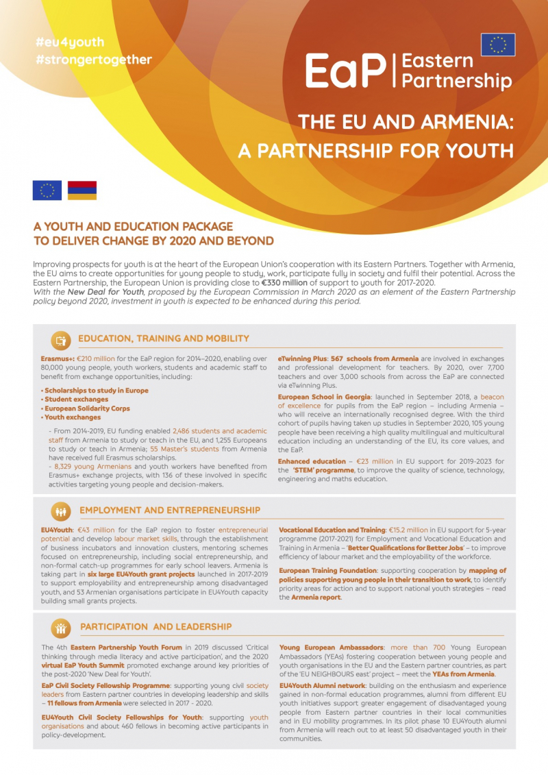 The EU and Armenia: a partnership for youth