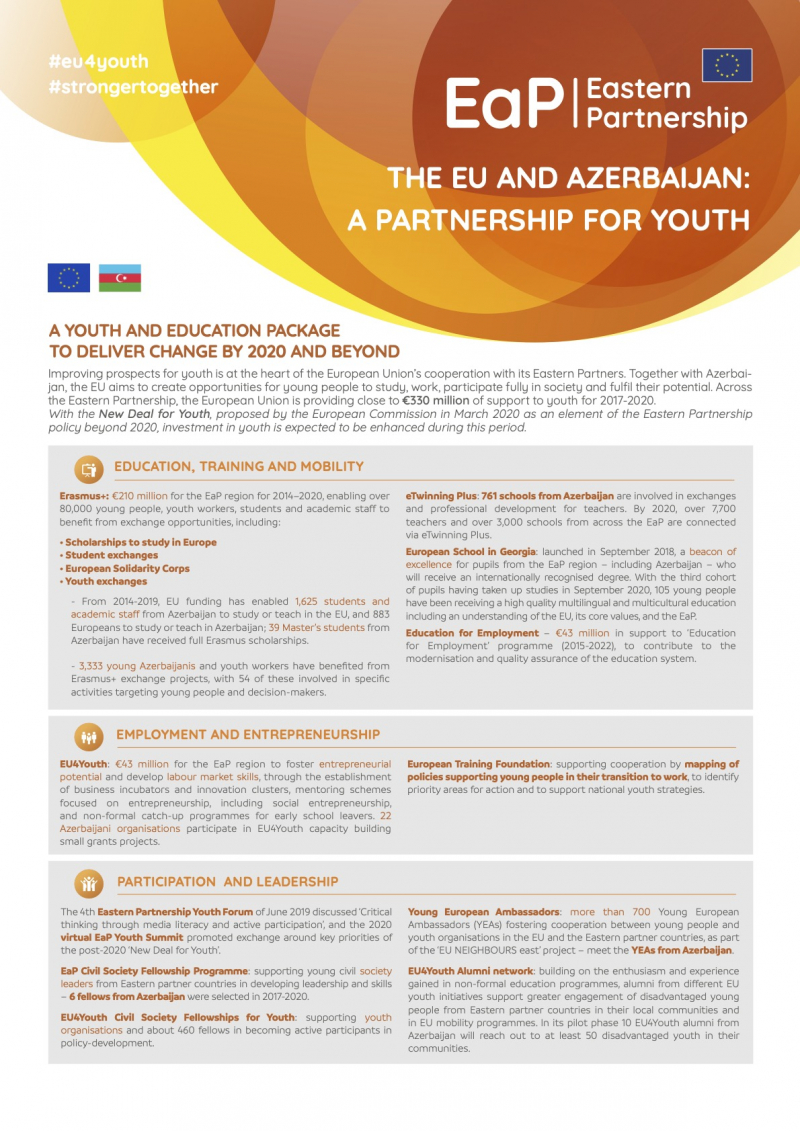 The EU and Azerbaijan: a partnership for youth